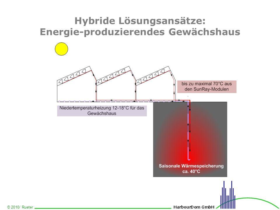 © 2010/ Rueter Hybride Lösungsansätze: Energie-produzierendes Gewächshaus