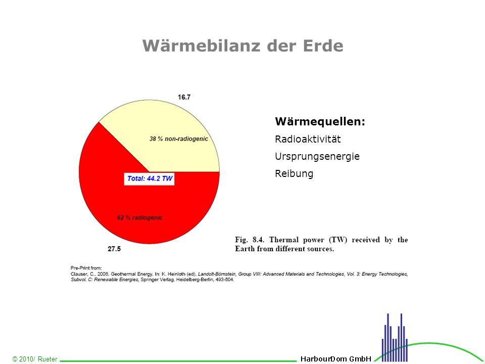 © 2010/ Rueter Wärmebilanz der Erde Wärmequellen: Radioaktivität Ursprungsenergie Reibung
