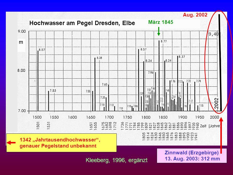 Kleeberg, 1996, ergänzt 1342 Jahrtausendhochwasser, genauer Pegelstand unbekannt März 1845 Aug. 2002 Zinnwald (Erzgebirge) 13. Aug. 2003: 312 mm