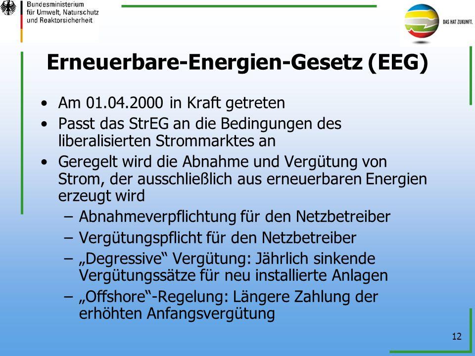 12 Erneuerbare-Energien-Gesetz (EEG) Am 01.04.2000 in Kraft getreten Passt das StrEG an die Bedingungen des liberalisierten Strommarktes an Geregelt w