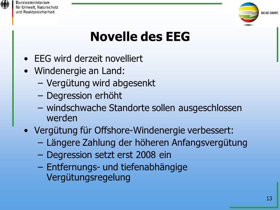 13 Novelle des EEG EEG wird derzeit novelliert Windenergie an Land: –Vergütung wird abgesenkt –Degression erhöht –windschwache Standorte sollen ausges