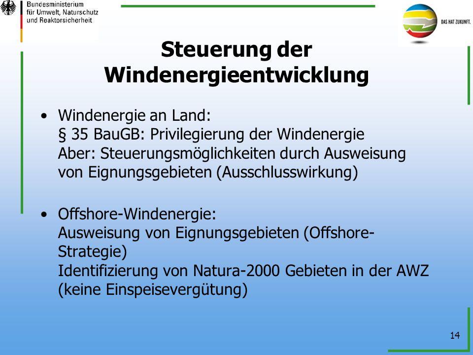 14 Steuerung der Windenergieentwicklung Windenergie an Land: § 35 BauGB: Privilegierung der Windenergie Aber: Steuerungsmöglichkeiten durch Ausweisung