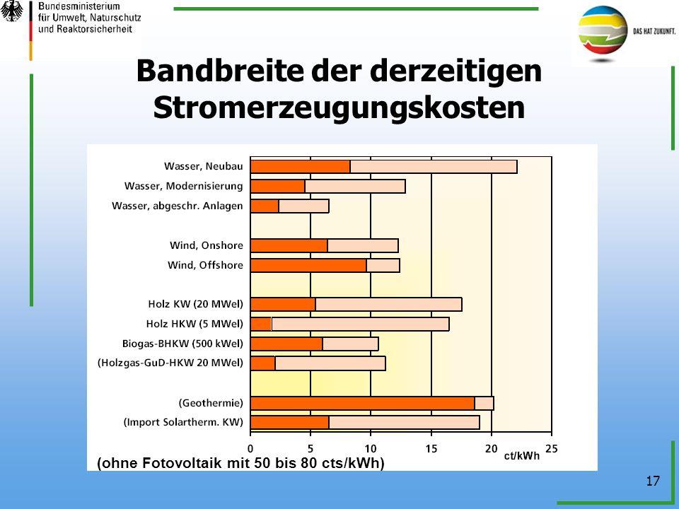 17 Bandbreite der derzeitigen Stromerzeugungskosten (ohne Fotovoltaik mit 50 bis 80 cts/kWh)