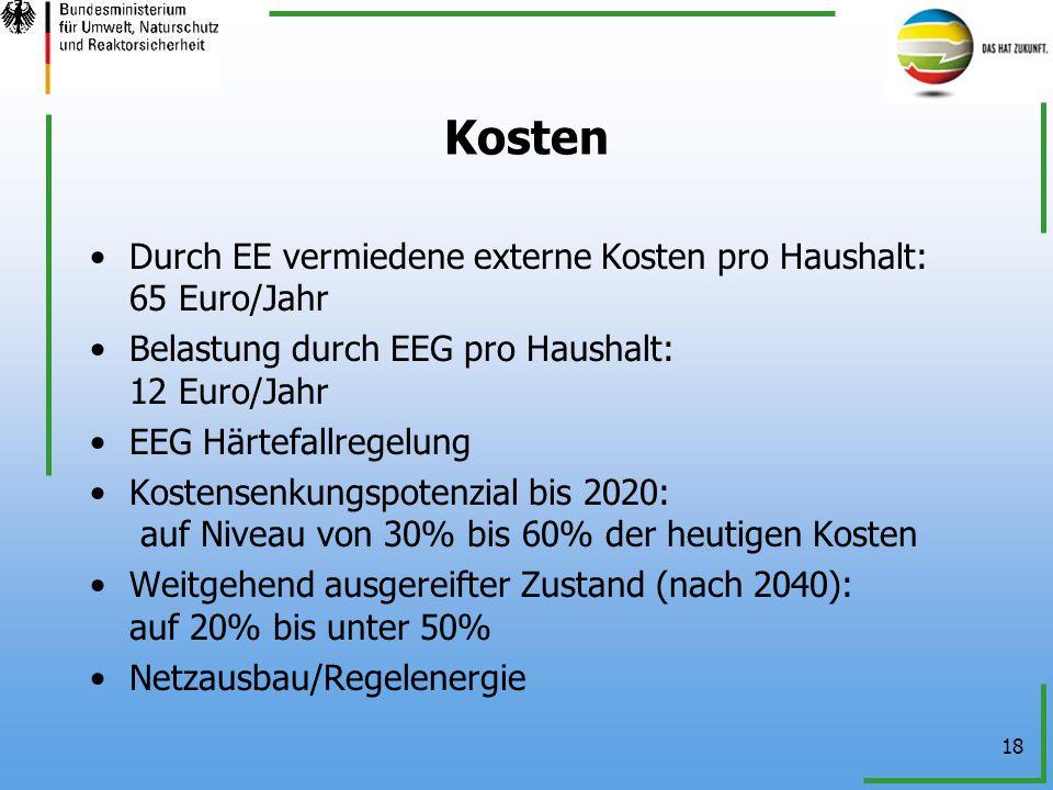18 Kosten Durch EE vermiedene externe Kosten pro Haushalt: 65 Euro/Jahr Belastung durch EEG pro Haushalt: 12 Euro/Jahr EEG Härtefallregelung Kostensen