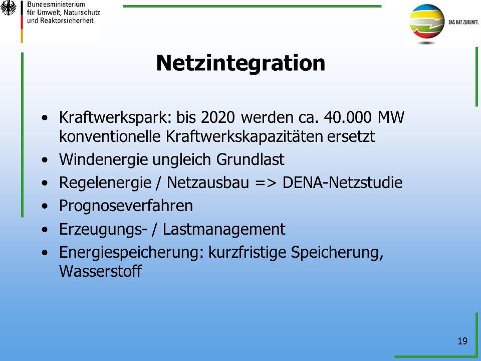 19 Netzintegration Kraftwerkspark: bis 2020 werden ca. 40.000 MW konventionelle Kraftwerkskapazitäten ersetzt Windenergie ungleich Grundlast Regelener