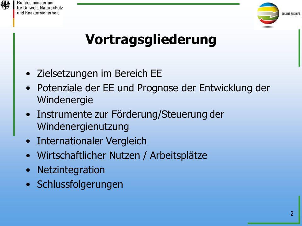 2 Vortragsgliederung Zielsetzungen im Bereich EE Potenziale der EE und Prognose der Entwicklung der Windenergie Instrumente zur Förderung/Steuerung de