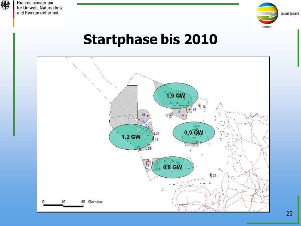 23 Startphase bis 2010