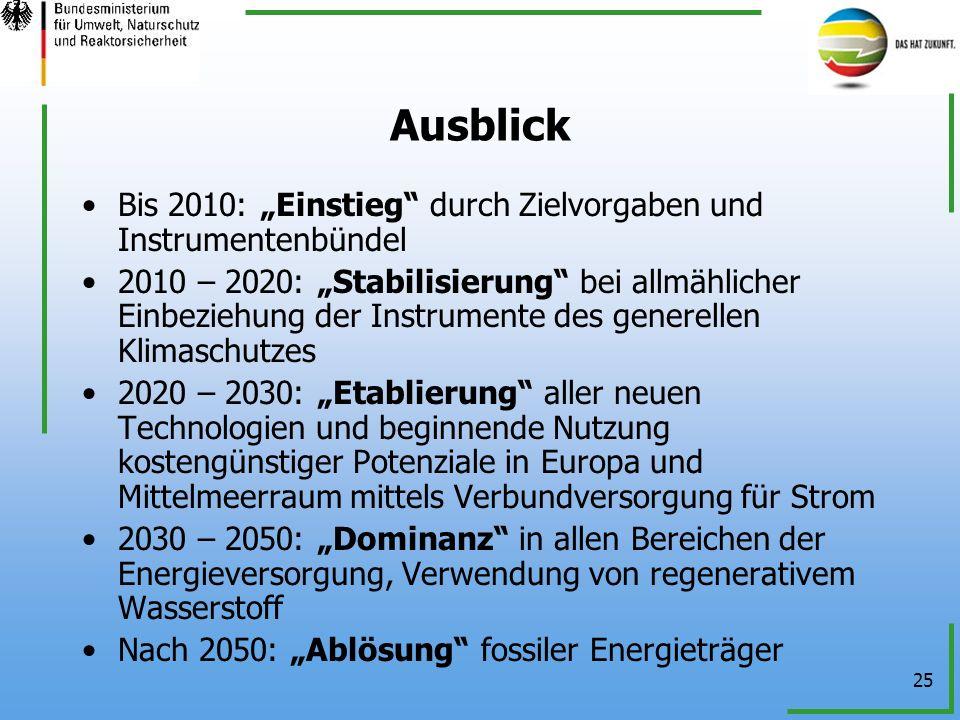 25 Ausblick Bis 2010: Einstieg durch Zielvorgaben und Instrumentenbündel 2010 – 2020: Stabilisierung bei allmählicher Einbeziehung der Instrumente des