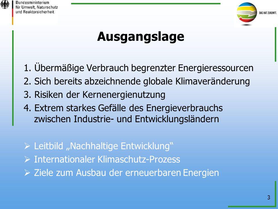 3 Ausgangslage 1. Übermäßige Verbrauch begrenzter Energieressourcen 2. Sich bereits abzeichnende globale Klimaveränderung 3. Risiken der Kernenergienu