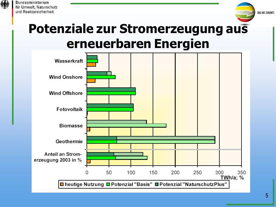 5 Potenziale zur Stromerzeugung aus erneuerbaren Energien