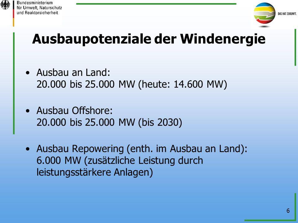 6 Ausbaupotenziale der Windenergie Ausbau an Land: 20.000 bis 25.000 MW (heute: 14.600 MW) Ausbau Offshore: 20.000 bis 25.000 MW (bis 2030) Ausbau Rep