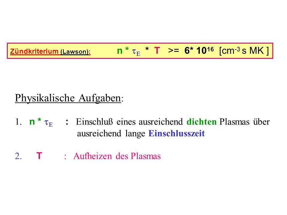Physikalische Aufgaben : 1. n * : Einschluß eines ausreichend dichten Plasmas über ausreichend lange Einschlusszeit 2. T : Aufheizen des Plasmas Zündk