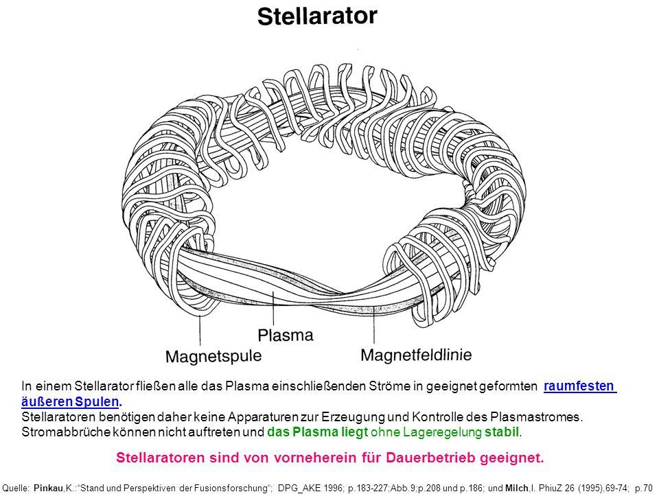 Quelle: Pinkau,K.:Stand und Perspektiven der Fusionsforschung; DPG_AKE 1996; p.183-227;Abb.9;p.208 und p.186; und Milch,I. PhiuZ 26 (1995),69-74; p.70
