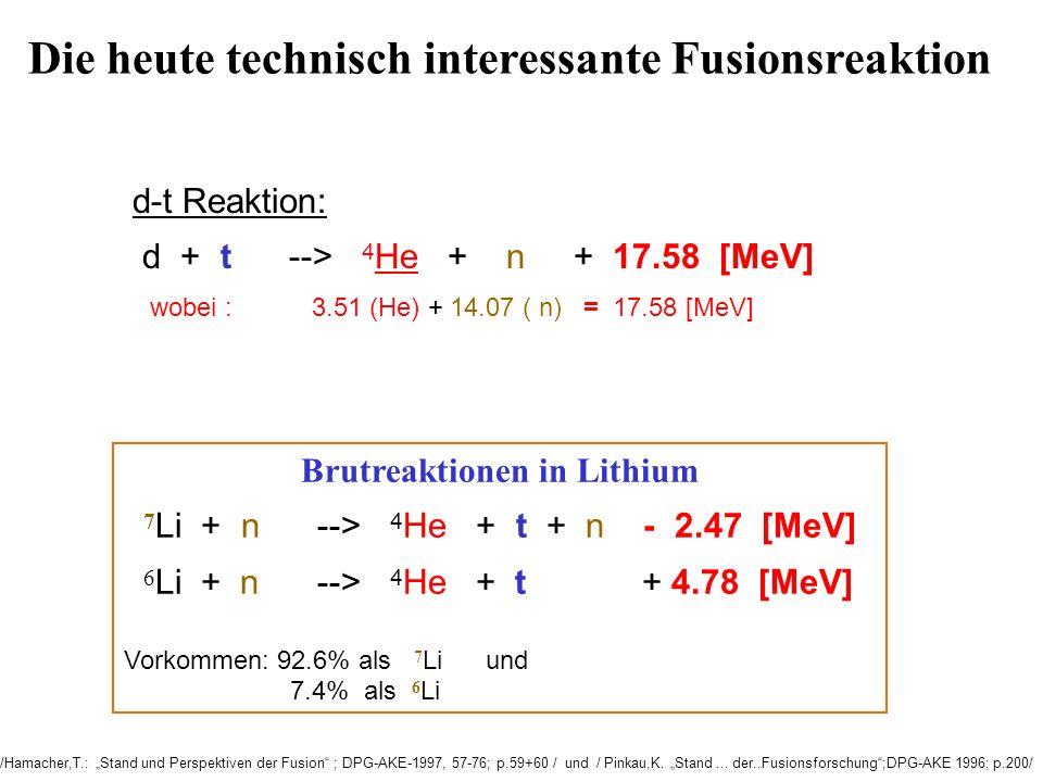 Brutreaktionen in Lithium 7 Li + n --> 4 He + t + n - 2.47 [MeV] 6 Li + n --> 4 He + t + 4.78 [MeV] Vorkommen: 92.6% als 7 Li und 7.4% als 6 Li d-t Re