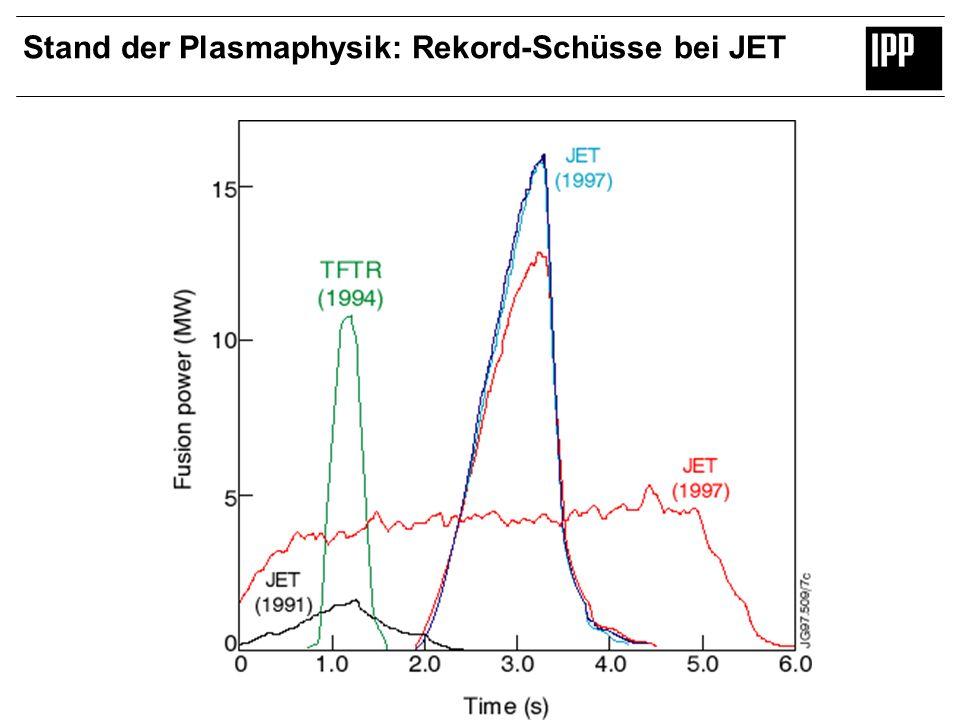 Stand der Plasmaphysik: Rekord-Schüsse bei JET