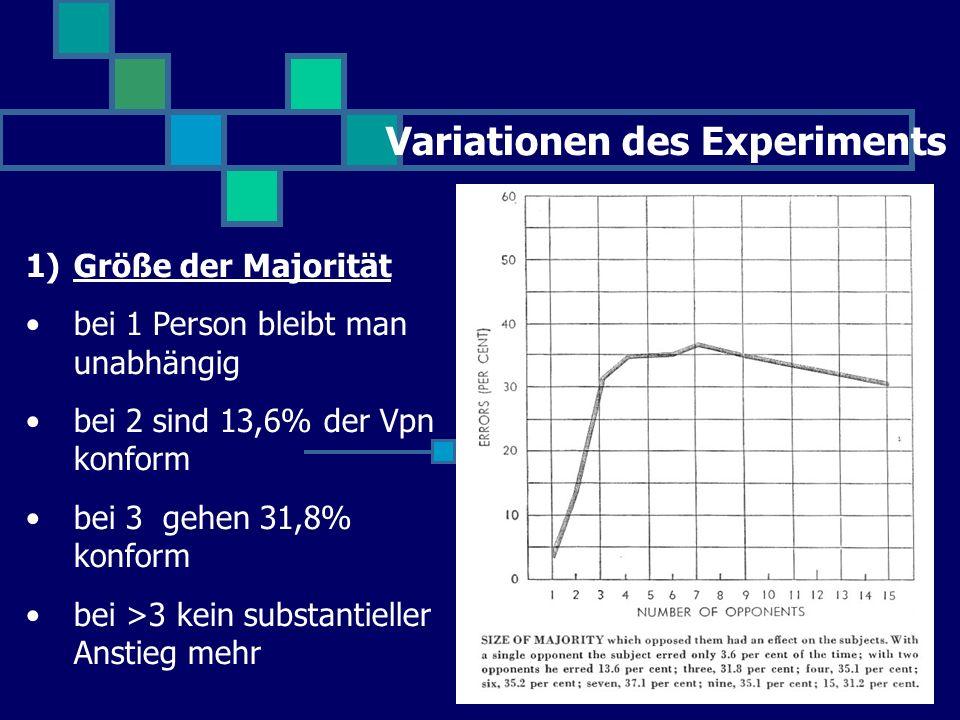 Variationen des Experiments 1)Größe der Majorität bei 1 Person bleibt man unabhängig bei 2 sind 13,6% der Vpn konform bei 3 gehen 31,8% konform bei >3