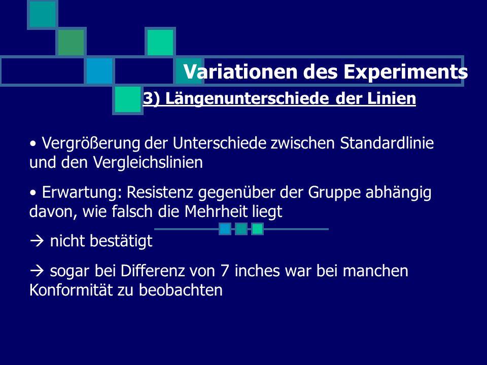 Variationen des Experiments 3) Längenunterschiede der Linien Vergrößerung der Unterschiede zwischen Standardlinie und den Vergleichslinien Erwartung: Resistenz gegenüber der Gruppe abhängig davon, wie falsch die Mehrheit liegt nicht bestätigt sogar bei Differenz von 7 inches war bei manchen Konformität zu beobachten