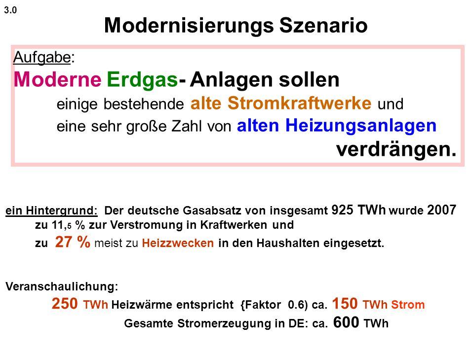 Aufgabe: Moderne Erdgas- Anlagen sollen einige bestehende alte Stromkraftwerke und eine sehr große Zahl von alten Heizungsanlagen verdrängen. Modernis