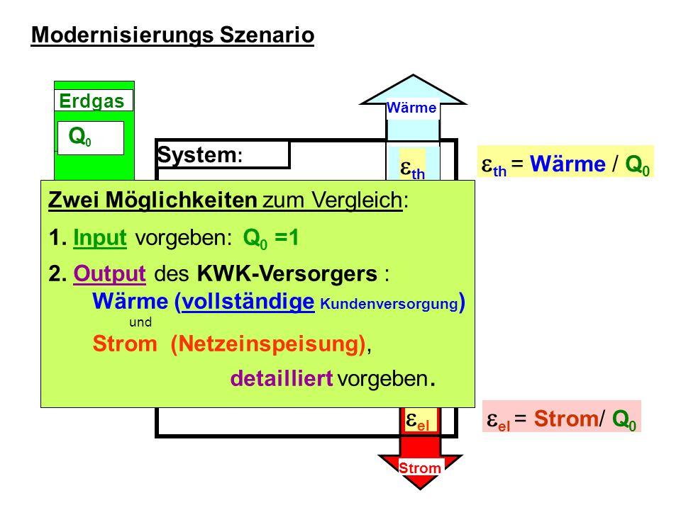 Modernisierungs Szenario System : Brennwertkessel: Wärme Strom GuD-Anlage: xK xK Q 0 Erdgas th el BK x GuD GuD Zwei Möglichkeiten zum Vergleich: 1. In