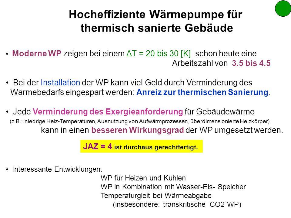 Hocheffiziente Wärmepumpe für thermisch sanierte Gebäude Moderne WP zeigen bei einem ΔT = 20 bis 30 [K] schon heute eine Arbeitszahl von 3.5 bis 4.5 B
