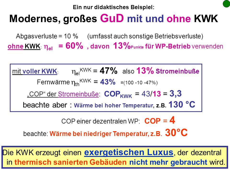Ein nur didaktisches Beispiel: Modernes, großes GuD mit und ohne KWK Abgasverluste = 10 % (umfasst auch sonstige Betriebsverluste) ohne KWK : el = 60%