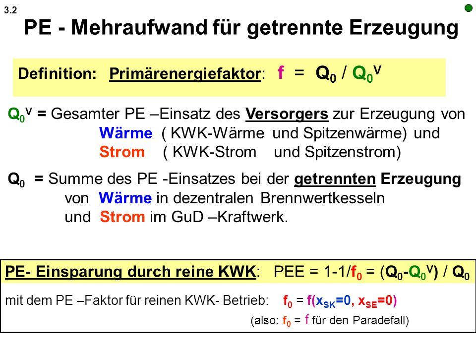 PE - Mehraufwand für getrennte Erzeugung Q 0 V = Gesamter PE –Einsatz des Versorgers zur Erzeugung von Wärme ( KWK-Wärme und Spitzenwärme) und Strom (