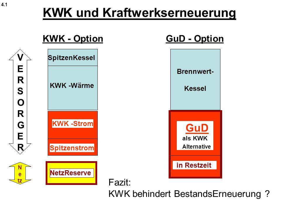 KWK und Kraftwerkserneuerung Brennwert- Kessel GuD als KWK Alternative SpitzenKessel KWK -Wärme KWK -Strom Spitzenstrom in Restzeit NetzReserve KWK -