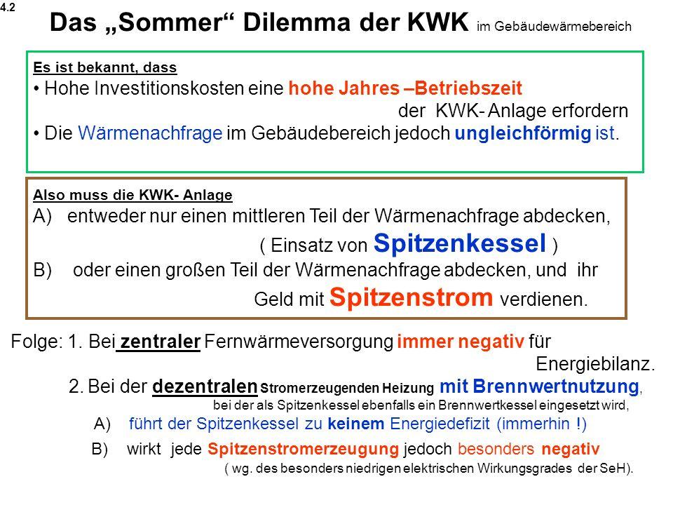Das Sommer Dilemma der KWK im Gebäudewärmebereich Es ist bekannt, dass Hohe Investitionskosten eine hohe Jahres –Betriebszeit der KWK- Anlage erforder