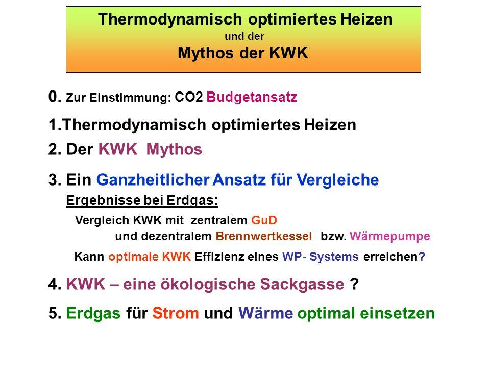 0. Zur Einstimmung: CO2 Budgetansatz 1.Thermodynamisch optimiertes Heizen 2. Der KWK Mythos 3. Ein Ganzheitlicher Ansatz für Vergleiche Ergebnisse bei