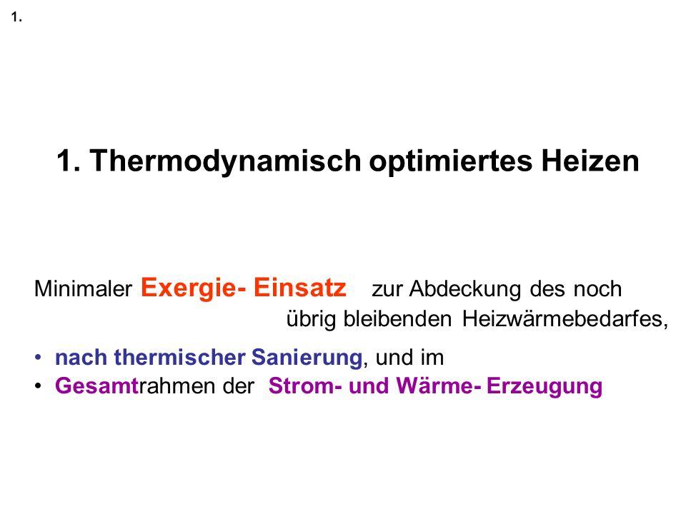 KWK behindert weitere Einsparungen im Gebäudewärmebereich Bei Fernwärme (zentrale KWK) Viele Kunden schließen sich an die Fernwärme an ohne vorher ihr Gebäude thermisch zu sanieren ( u.a.
