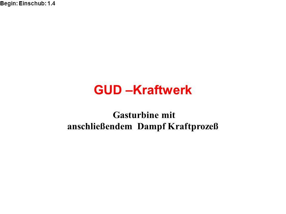 GUD –Kraftwerk Gasturbine mit anschließendem Dampf Kraftprozeß Begin: Einschub: 1.4