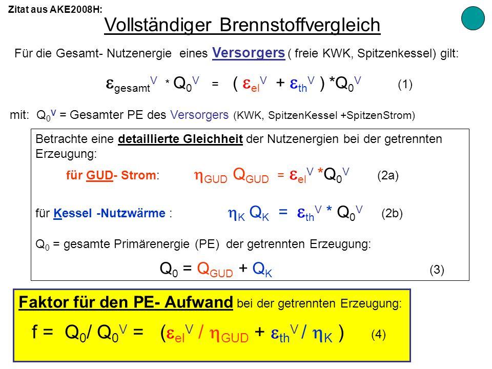 Zitat aus AKE2008H: Vollständiger Brennstoffvergleich Für die Gesamt- Nutzenergie eines Versorgers ( freie KWK, Spitzenkessel) gilt: gesamt V * Q 0 V