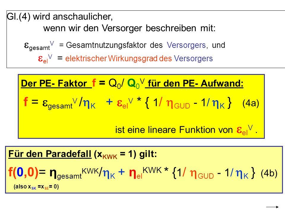 Gl.(4) wird anschaulicher, wenn wir den Versorger beschreiben mit: gesamt V = Gesamtnutzungsfaktor des Versorgers, und el V = elektrischer Wirkungsgra