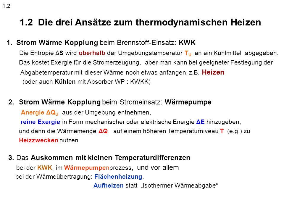 1.2 Die drei Ansätze zum thermodynamischen Heizen 1. Strom Wärme Kopplung beim Brennstoff-Einsatz: KWK Die Entropie ΔS wird oberhalb der Umgebungstemp