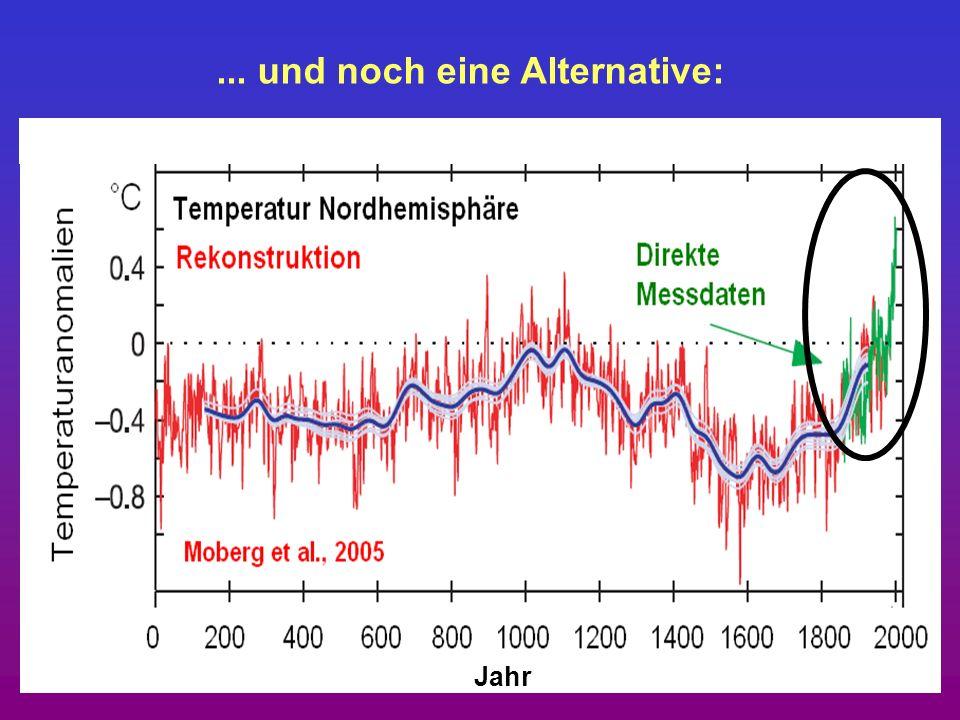 Datenquelle: Jones et al., 2002; Analyse: Schönwiese, 2002 Temperaturtrends 1891 - 1990 K