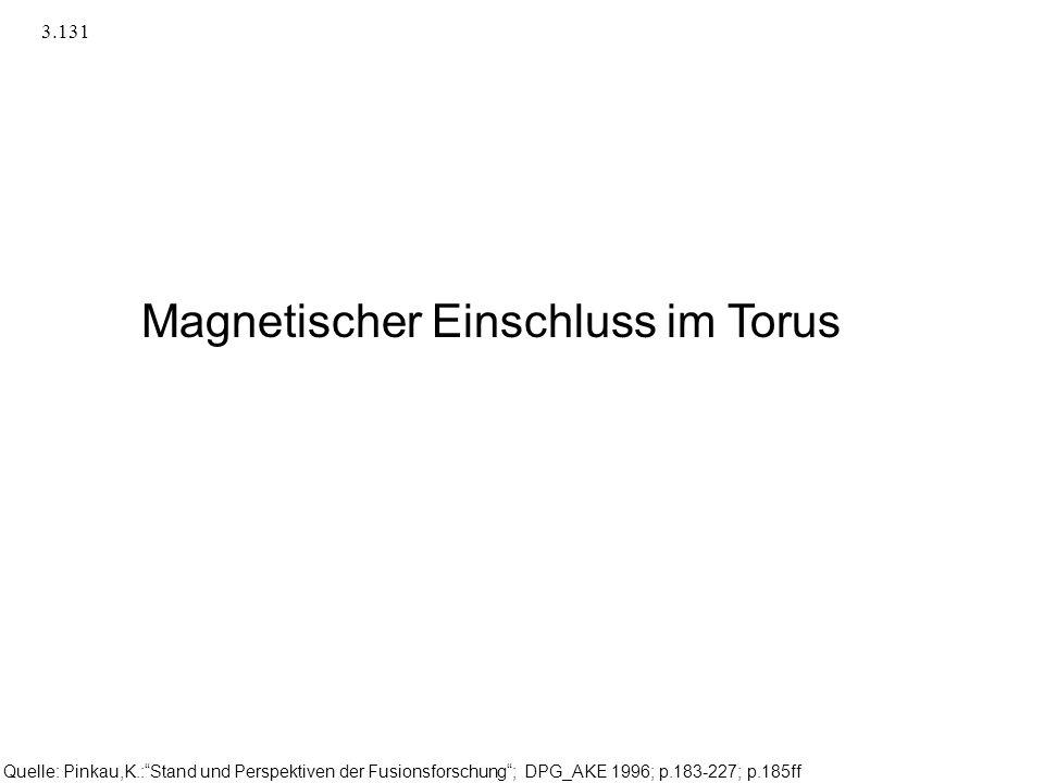 Magnetischer Einschluss im Torus 3.131 Quelle: Pinkau,K.:Stand und Perspektiven der Fusionsforschung; DPG_AKE 1996; p.183-227; p.185ff