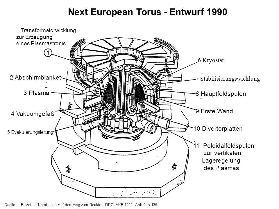 Quelle: J.E. Vetter:Kernfusion-Auf dem weg zum Reaktor; DPG_AKE 1990; Abb.5; p.135 3 Plasma 1 Transformatorwicklung zur Erzeugung eines Plasmastroms 2