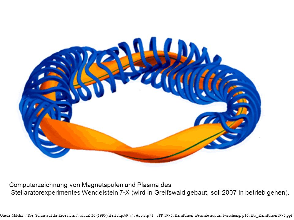 Computerzeichnung von Magnetspulen und Plasma des Stellaratorexperimentes Wendelstein 7-X (wird in Greifswald gebaut, soll 2007 in betrieb gehen). Que