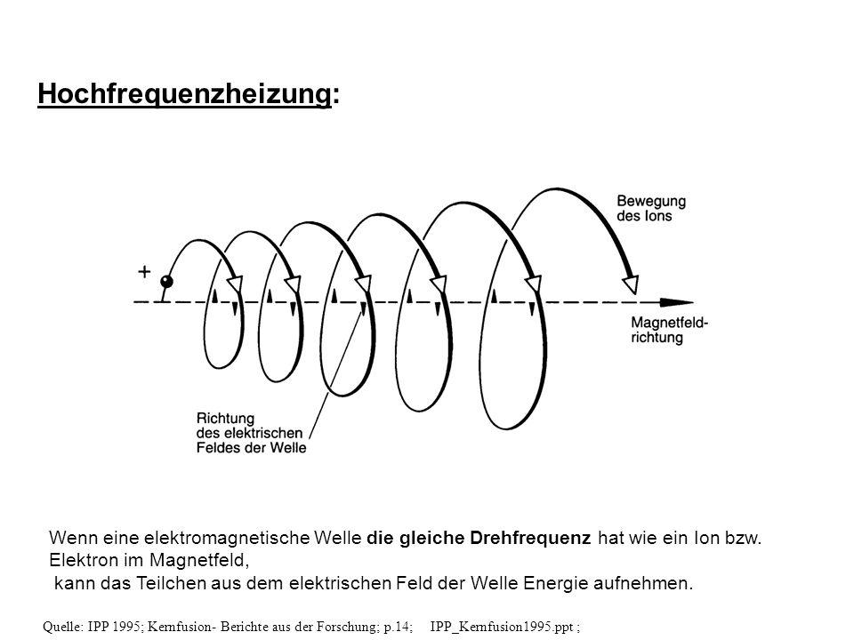 Wenn eine elektromagnetische Welle die gleiche Drehfrequenz hat wie ein Ion bzw. Elektron im Magnetfeld, kann das Teilchen aus dem elektrischen Feld d