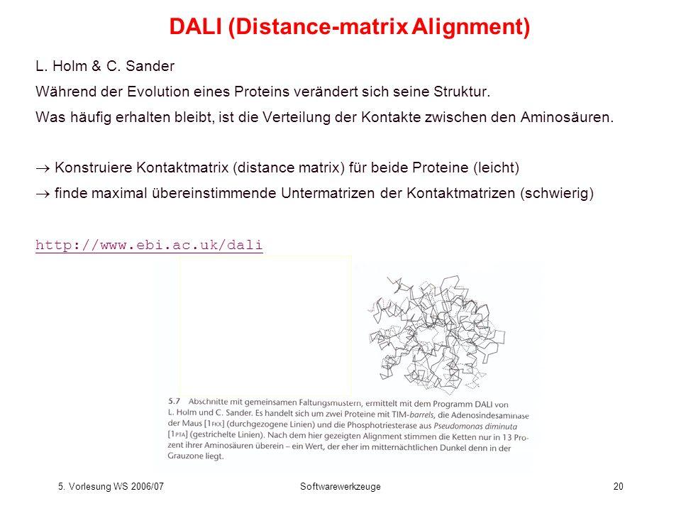 5. Vorlesung WS 2006/07Softwarewerkzeuge20 L. Holm & C. Sander Während der Evolution eines Proteins verändert sich seine Struktur. Was häufig erhalten