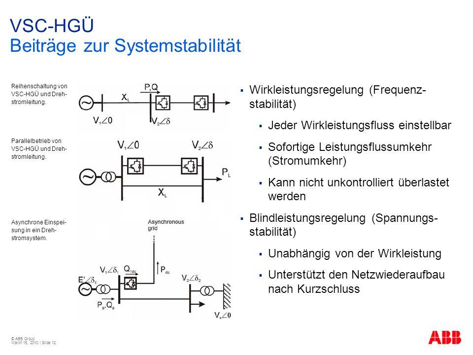 © ABB Group March 15, 2010 | Slide 12 VSC-HGÜ Beiträge zur Systemstabilität Wirkleistungsregelung (Frequenz- stabilität) Jeder Wirkleistungsfluss einstellbar Sofortige Leistungsflussumkehr (Stromumkehr) Kann nicht unkontrolliert überlastet werden Blindleistungsregelung (Spannungs- stabilität) Unabhängig von der Wirkleistung Unterstützt den Netzwiederaufbau nach Kurzschluss Reihenschaltung von VSC-HGÜ und Dreh- stromleitung.