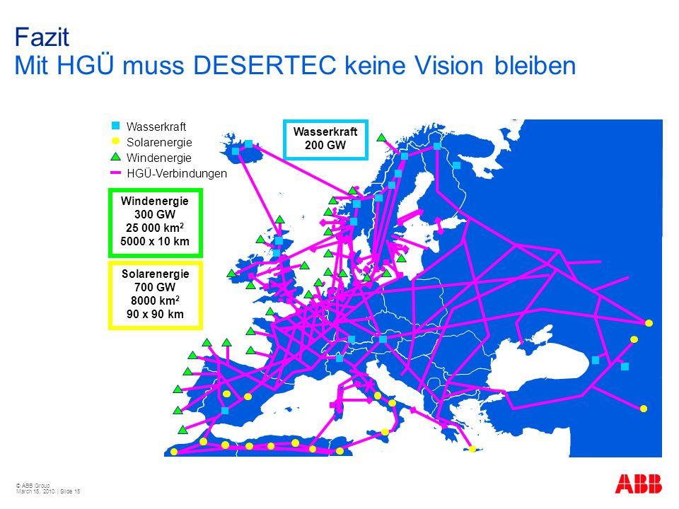 © ABB Group March 15, 2010 | Slide 15 Fazit Mit HGÜ muss DESERTEC keine Vision bleiben Wasserkraft 200 GW Solarenergie 700 GW 8000 km 2 90 x 90 km Windenergie 300 GW 25 000 km 2 5000 x 10 km Wasserkraft Solarenergie HGÜ-Verbindungen Windenergie