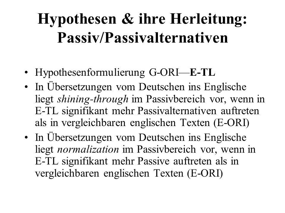 Hypothesen & ihre Herleitung: Passiv/Passivalternativen Hypothesenformulierung G-ORIE-TL In Übersetzungen vom Deutschen ins Englische liegt shining-through im Passivbereich vor, wenn in E-TL signifikant mehr Passivalternativen auftreten als in vergleichbaren englischen Texten (E-ORI) In Übersetzungen vom Deutschen ins Englische liegt normalization im Passivbereich vor, wenn in E-TL signifikant mehr Passive auftreten als in vergleichbaren englischen Texten (E-ORI)