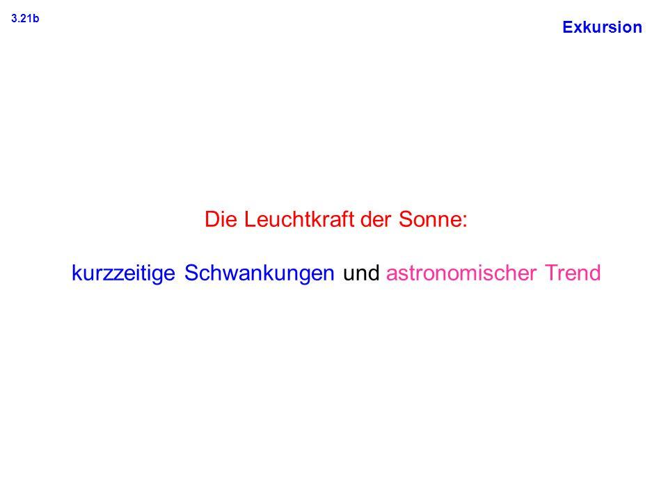 Exkursion Die Leuchtkraft der Sonne: kurzzeitige Schwankungen und astronomischer Trend 3.21b