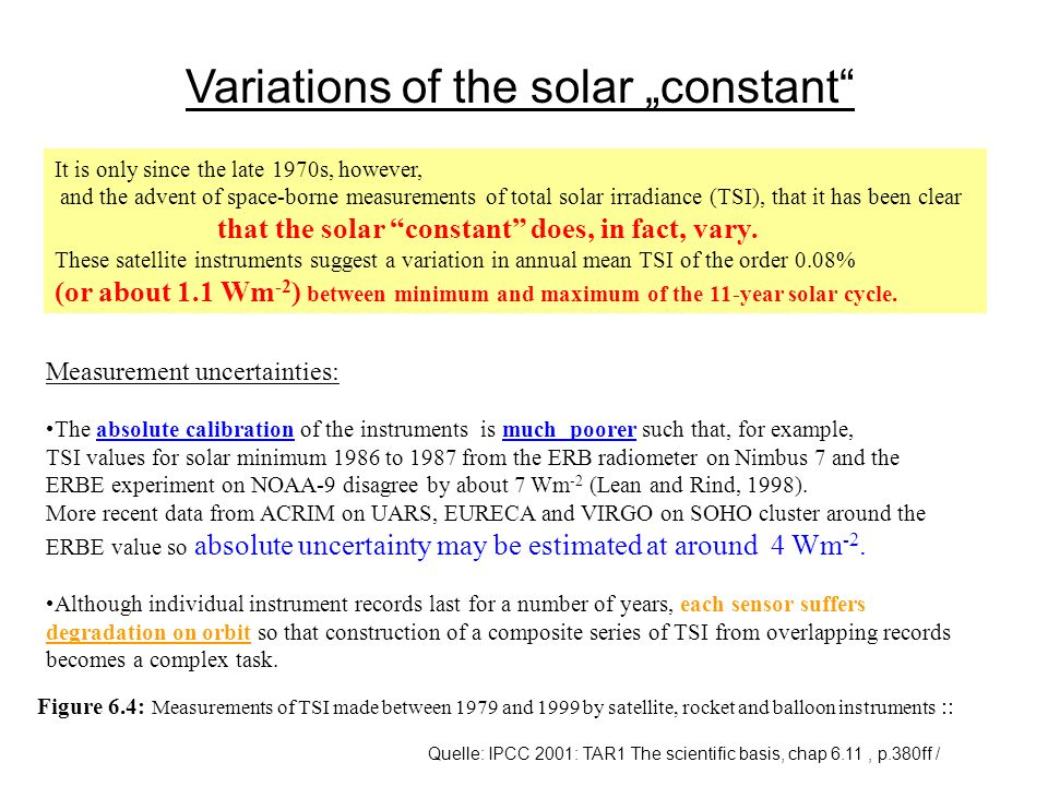 Figure 6.4: Measurements of TSI made between 1979 and 1999 by satellite, rocket and balloon instruments :: It is only since the late 1970s, however, a
