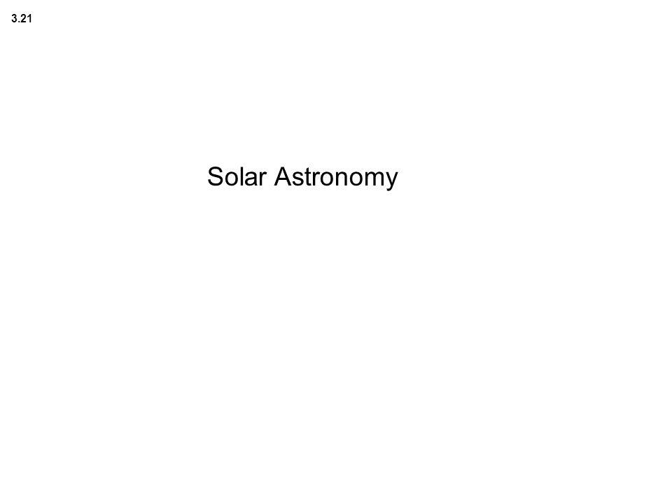 Solar Astronomy 3.21