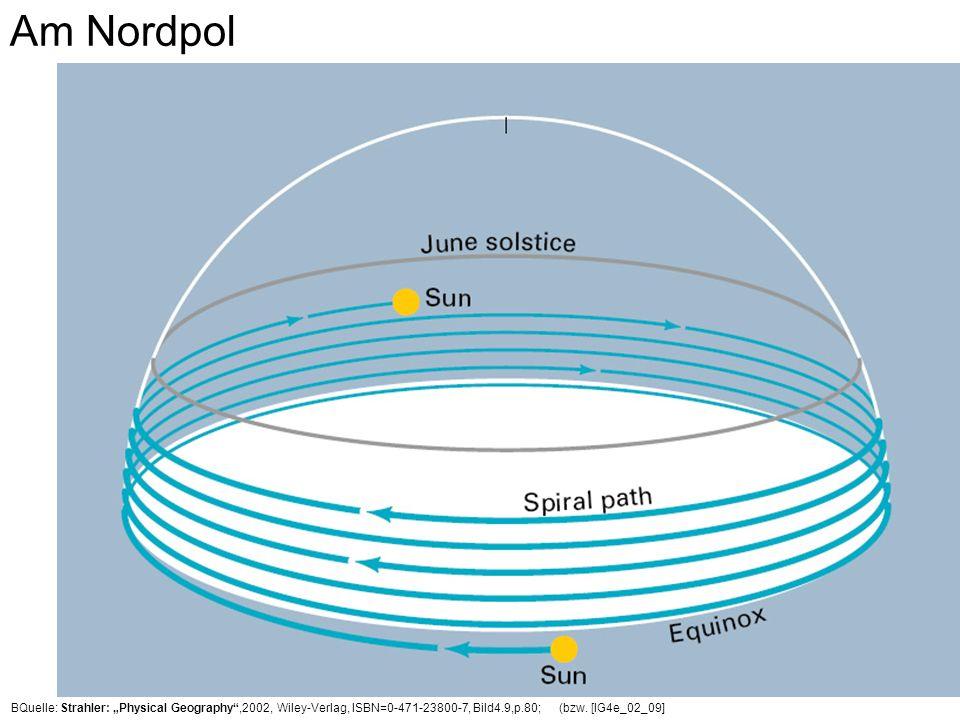 Am Nordpol BQuelle: Strahler: Physical Geography,2002, Wiley-Verlag, ISBN=0-471-23800-7, Bild4.9,p.80; (bzw. [IG4e_02_09]