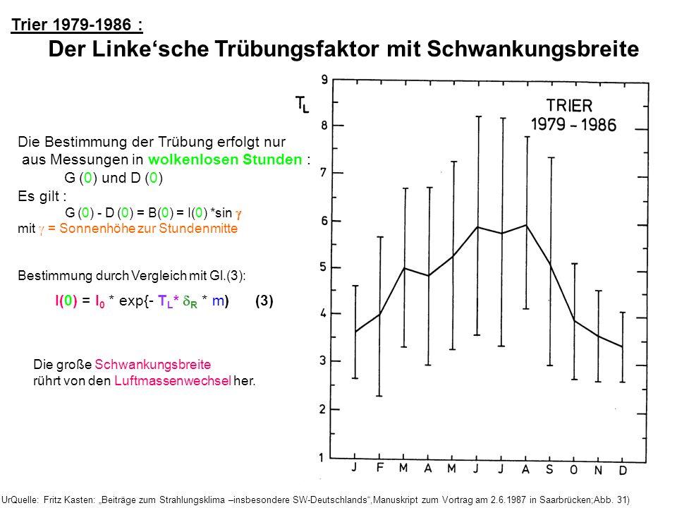 UrQuelle: Fritz Kasten: Beiträge zum Strahlungsklima –insbesondere SW-Deutschlands,Manuskript zum Vortrag am 2.6.1987 in Saarbrücken;Abb. 31) Trier 19