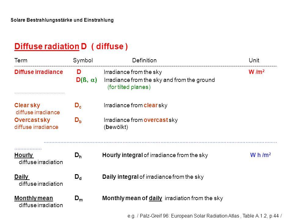 Solare Bestrahlungsstärke und Einstrahlung e.g. / Palz-Greif 96: European Solar Radiation Atlas, Table A.1.2, p.44 / Diffuse radiation D ( diffuse ) T