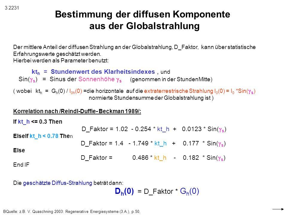 Der mittlere Anteil der diffusen Strahlung an der Globalstrahlung, D_Faktor, kann über statistische Erfahrungswerte geschätzt werden. Hierbei werden a